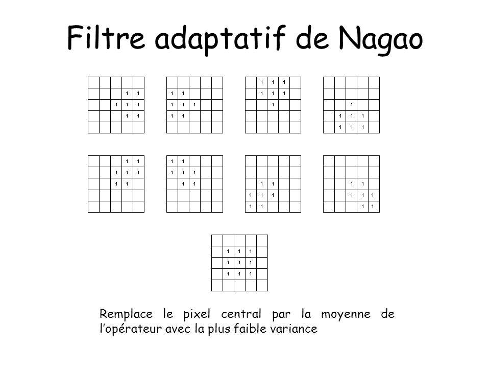 Filtre adaptatif de Nagao