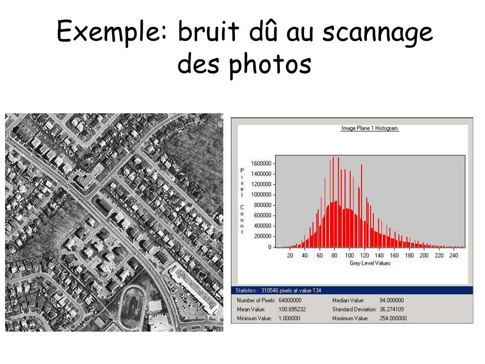 Exemple: bruit dû au scannage des photos