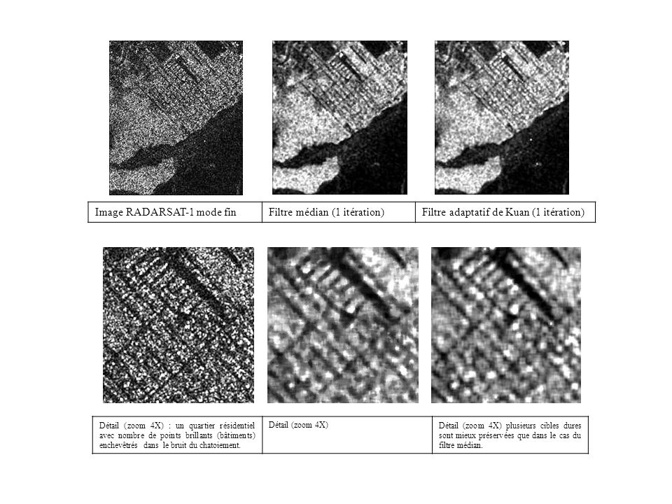 Image RADARSAT-1 mode fin Filtre médian (1 itération)