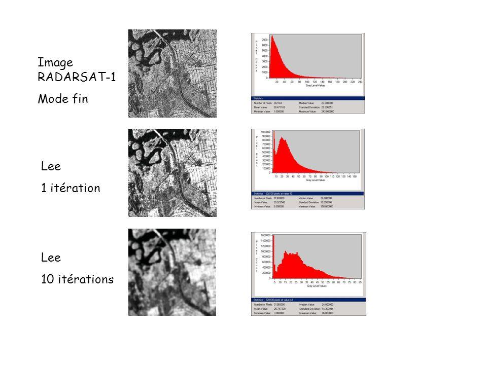 Image RADARSAT-1 Mode fin Lee 1 itération Lee 10 itérations