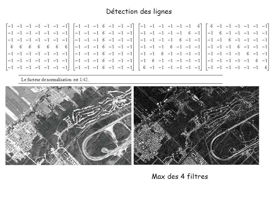 Détection des lignes Max des 4 filtres