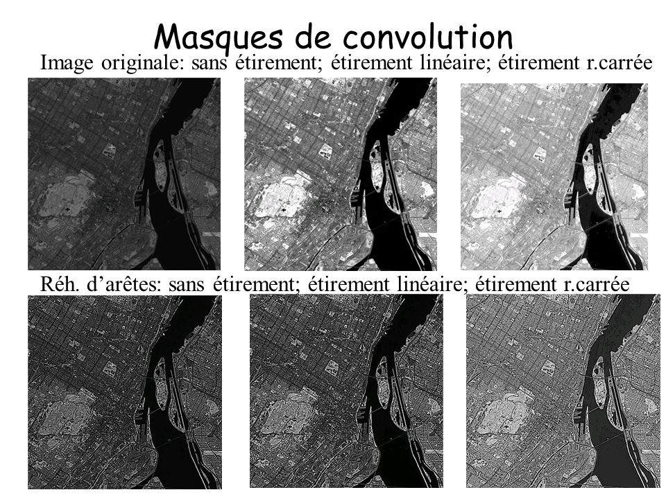 Masques de convolution