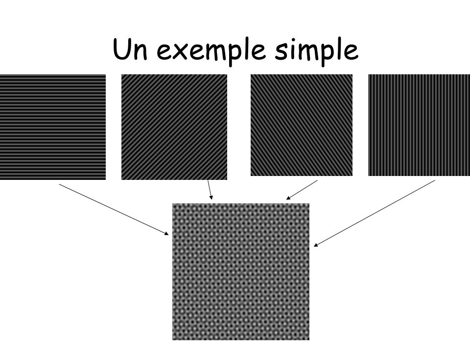 Un exemple simple