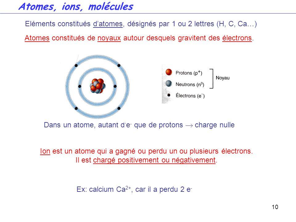 Atomes, ions, molécules Eléments constitués d'atomes, désignés par 1 ou 2 lettres (H, C, Ca…)