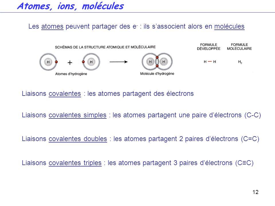 Atomes, ions, molécules Les atomes peuvent partager des e- : ils s'associent alors en molécules.