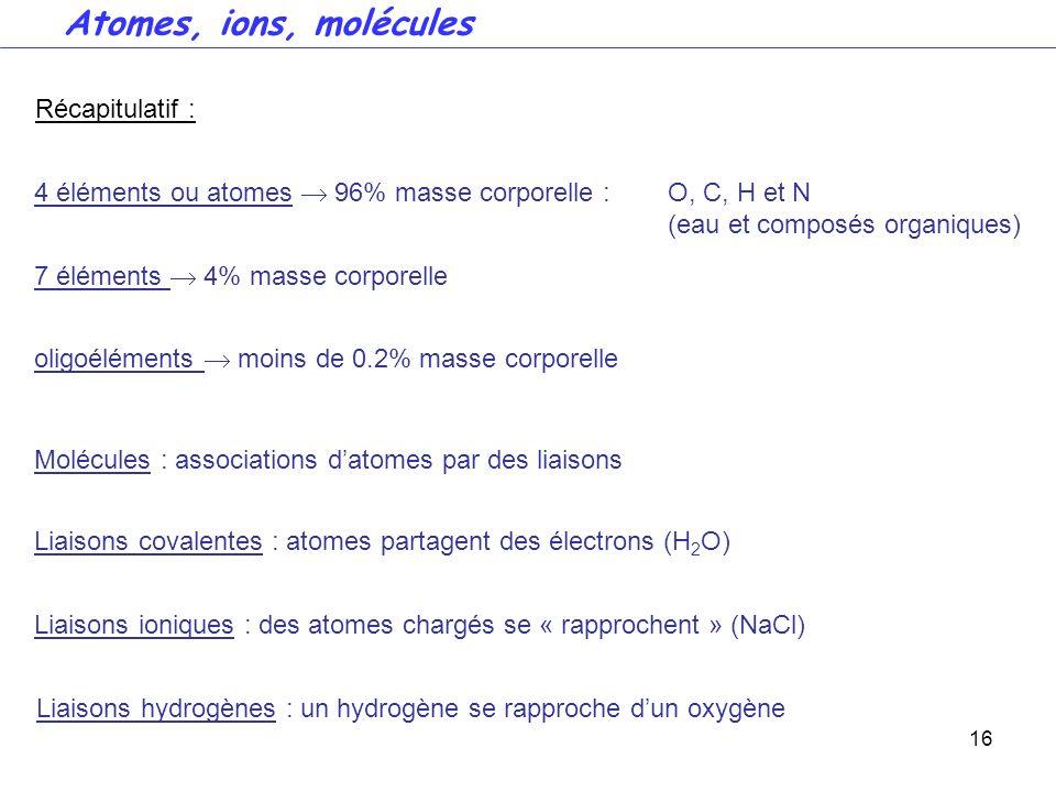 Atomes, ions, molécules Récapitulatif :