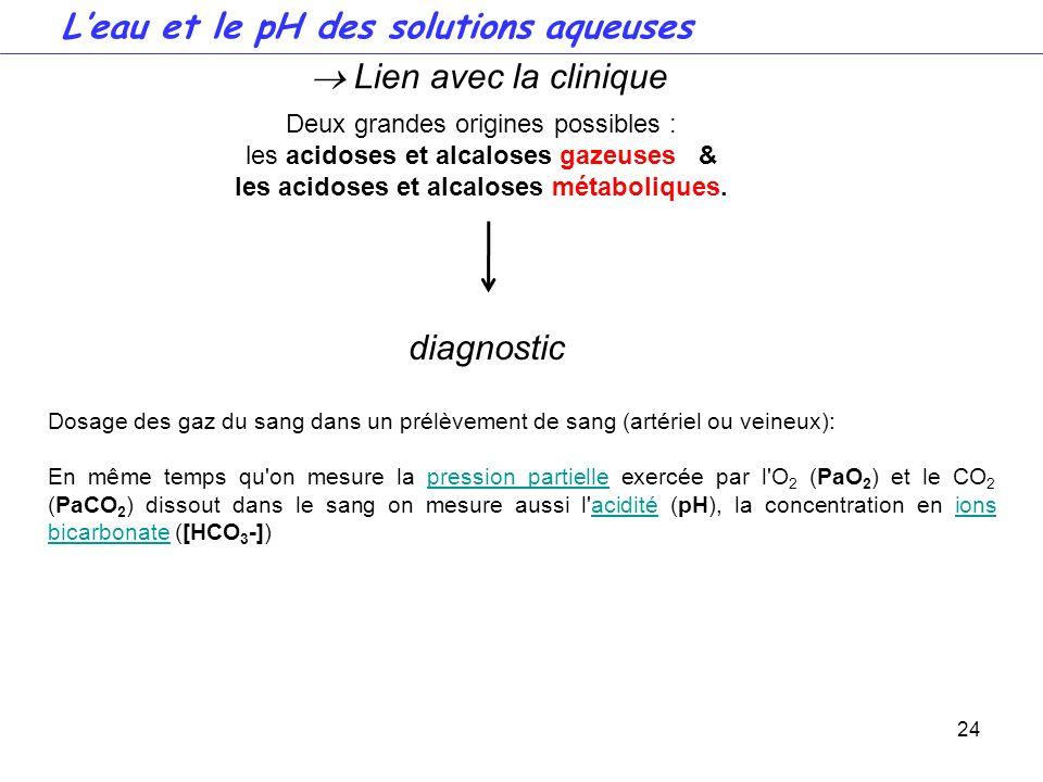 les acidoses et alcaloses métaboliques.