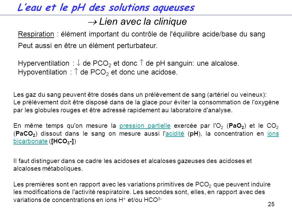 L'eau et le pH des solutions aqueuses  Lien avec la clinique