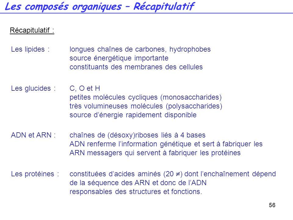Les composés organiques – Récapitulatif