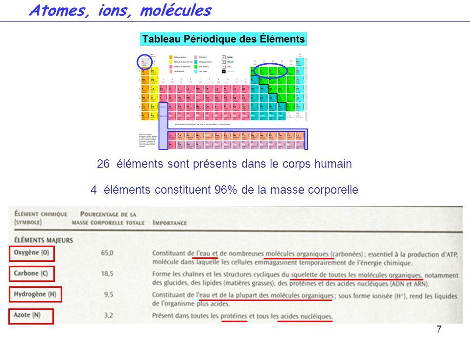 Atomes, ions, molécules 26 éléments sont présents dans le corps humain