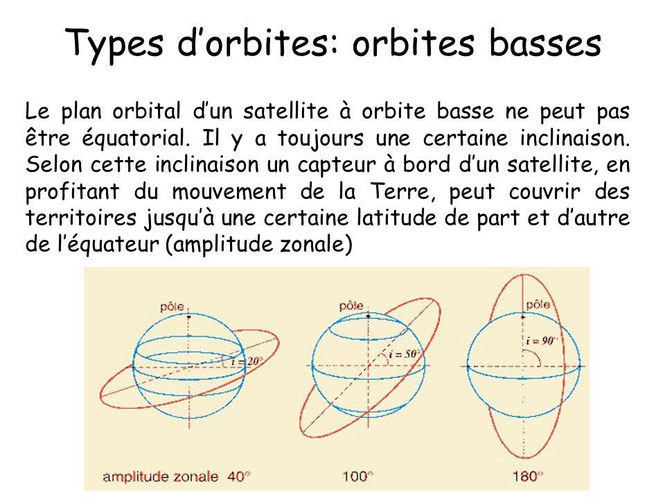 Types d'orbites: orbites basses