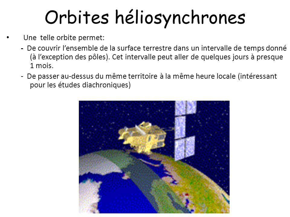 Orbites héliosynchrones