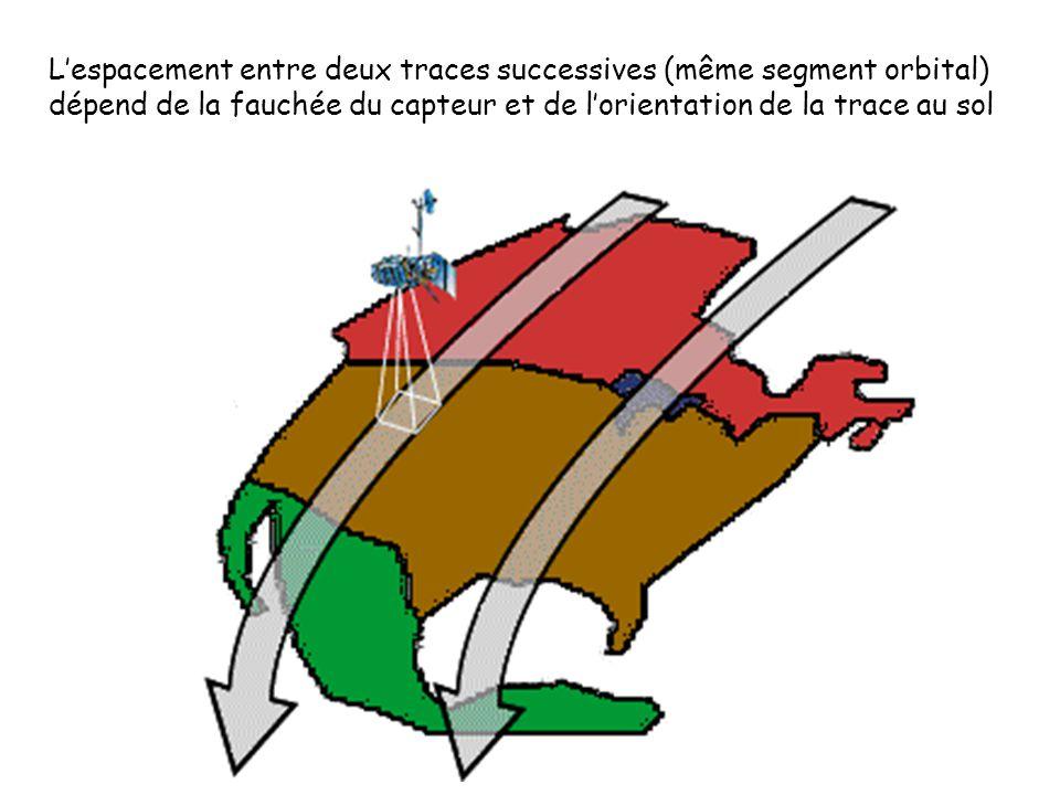 L'espacement entre deux traces successives (même segment orbital) dépend de la fauchée du capteur et de l'orientation de la trace au sol