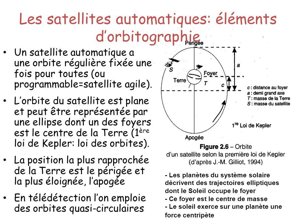 Les satellites automatiques: éléments d'orbitographie