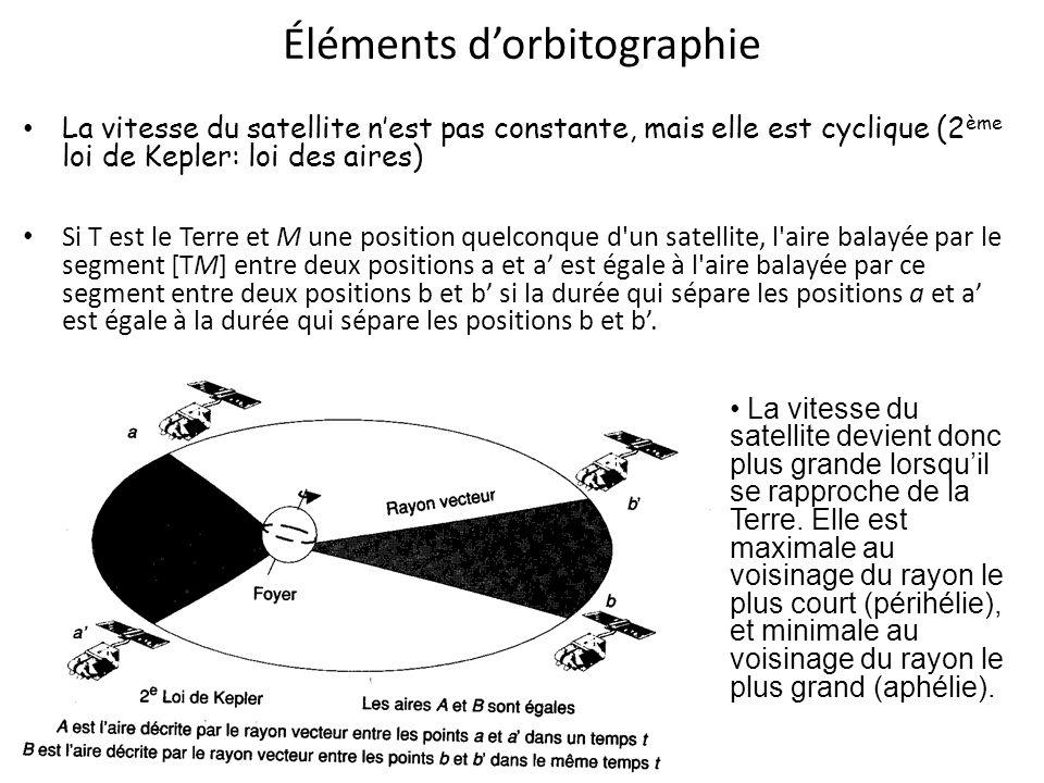 Éléments d'orbitographie