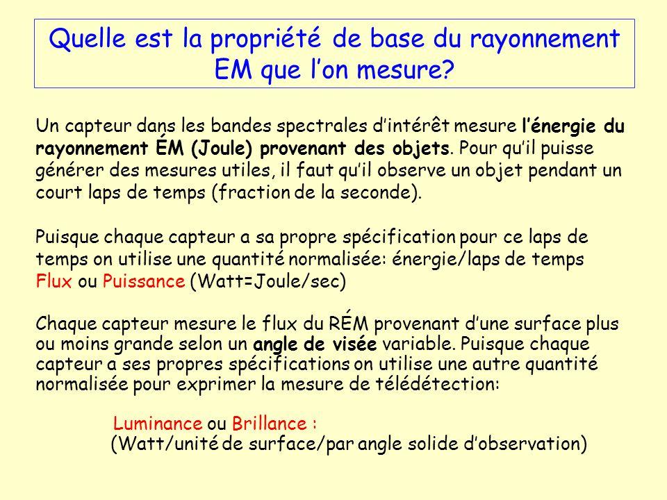 Quelle est la propriété de base du rayonnement EM que l'on mesure