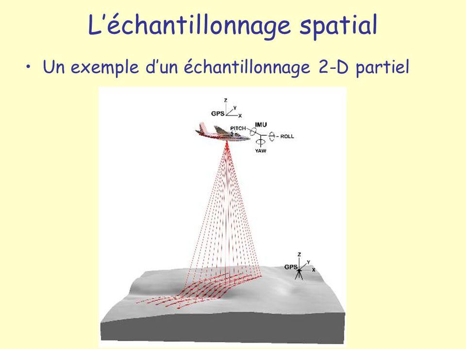 L'échantillonnage spatial
