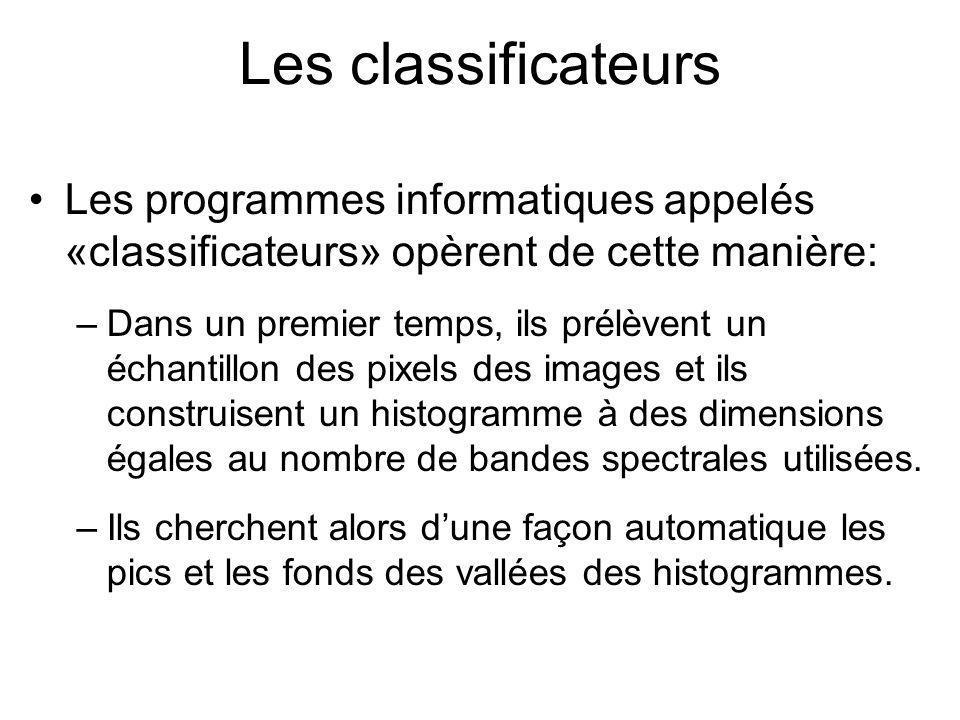 Les classificateurs Les programmes informatiques appelés «classificateurs» opèrent de cette manière: