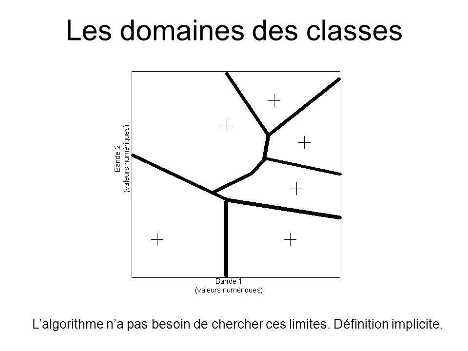 Les domaines des classes
