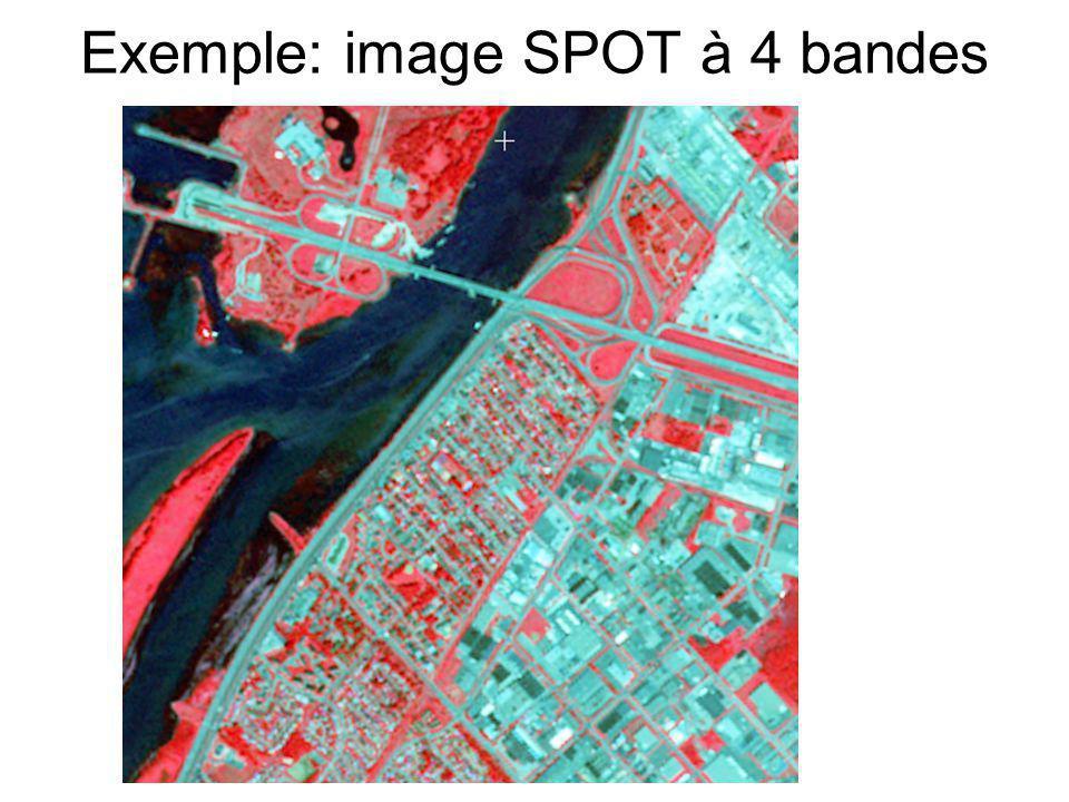 Exemple: image SPOT à 4 bandes