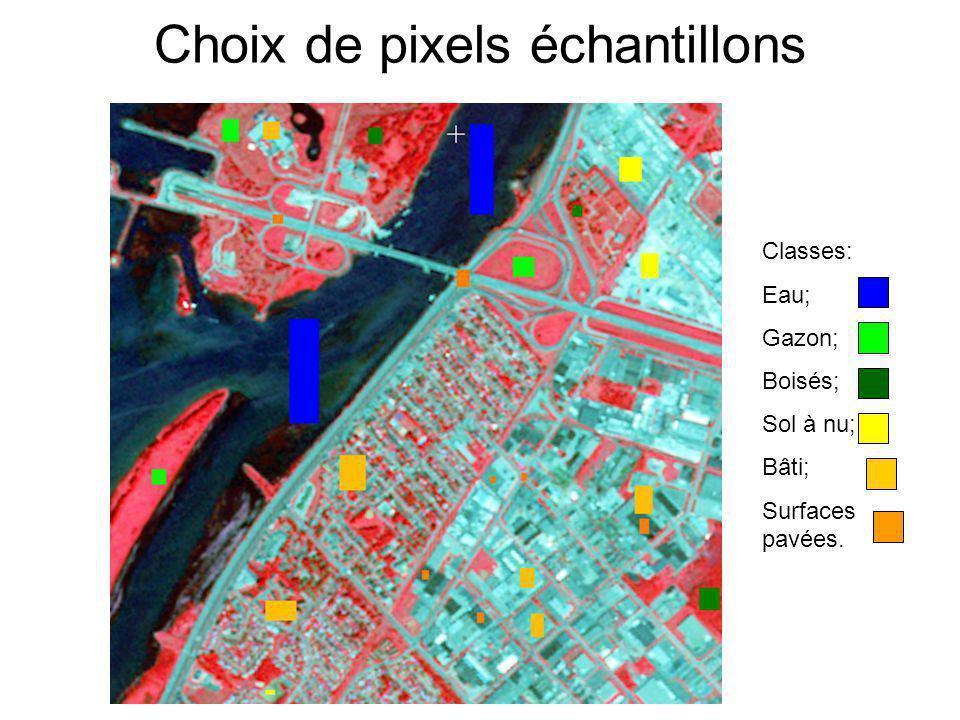 Choix de pixels échantillons