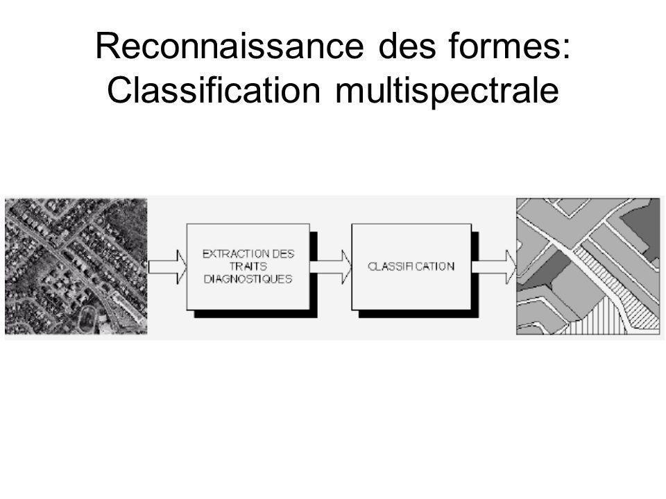 Reconnaissance des formes: Classification multispectrale
