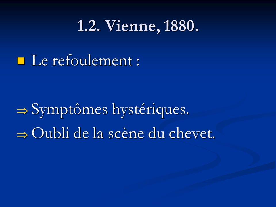 1.2. Vienne, 1880. Le refoulement : Symptômes hystériques. Oubli de la scène du chevet.