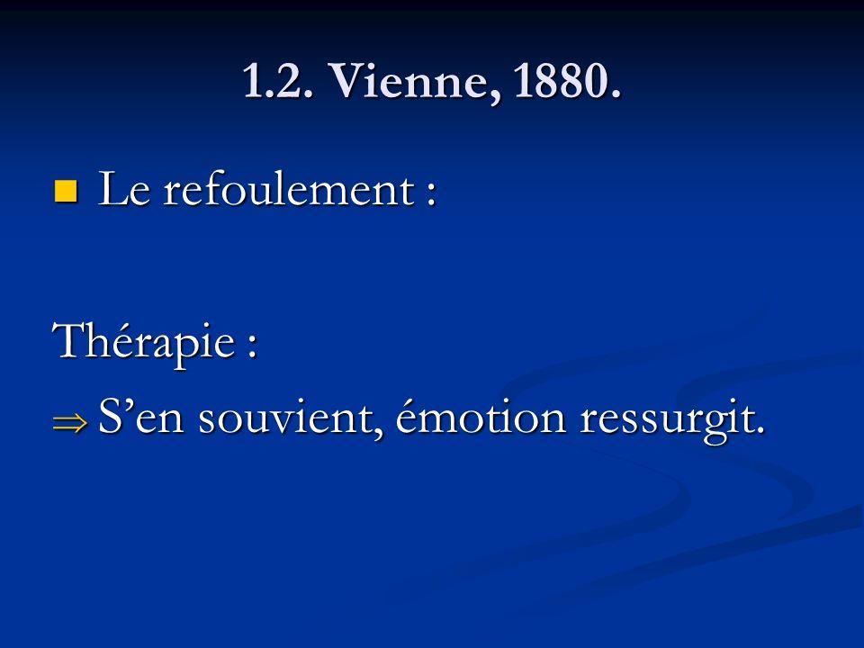 1.2. Vienne, 1880. Le refoulement : Thérapie : S'en souvient, émotion ressurgit.