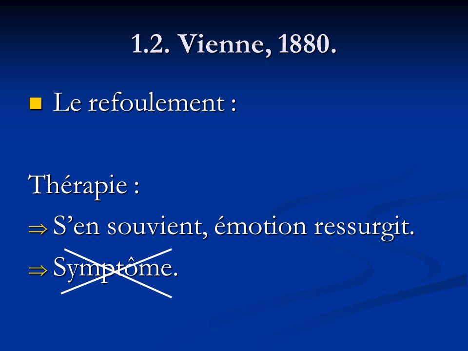 1.2. Vienne, 1880. Le refoulement : Thérapie : S'en souvient, émotion ressurgit. Symptôme.