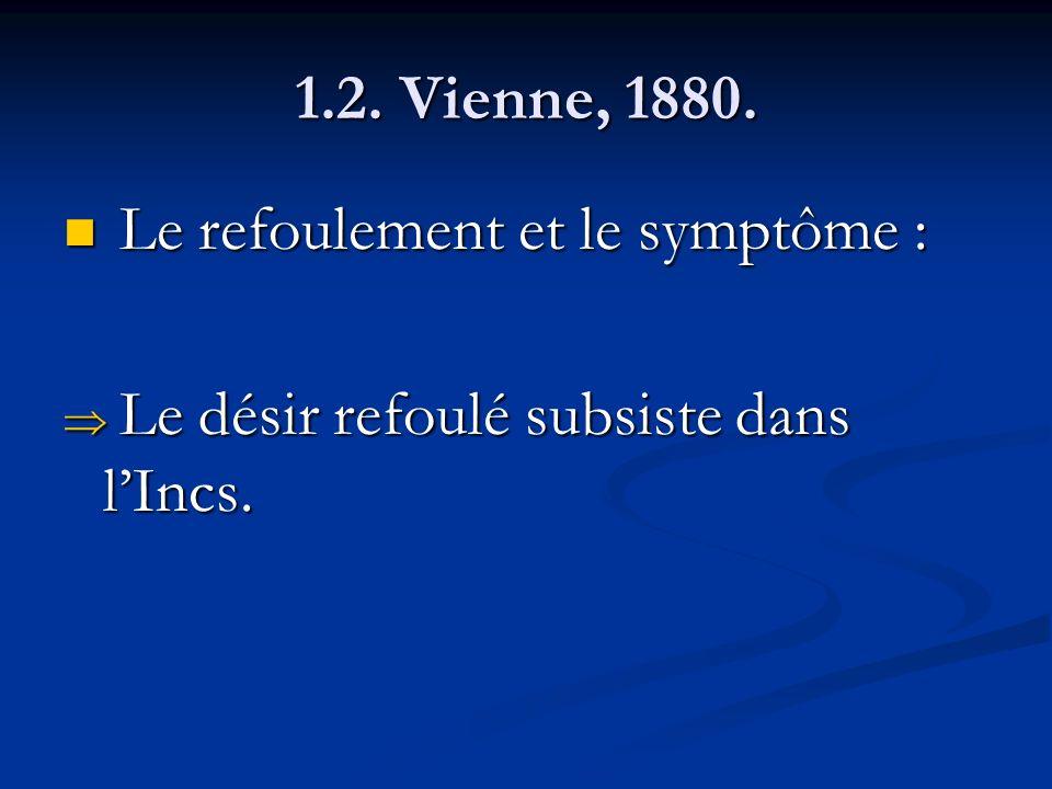 1.2. Vienne, 1880. Le refoulement et le symptôme : Le désir refoulé subsiste dans l'Incs.