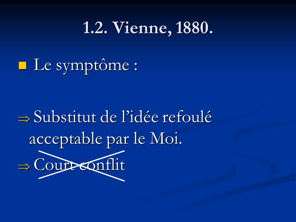 1.2. Vienne, 1880. Le symptôme : Substitut de l'idée refoulé acceptable par le Moi. Court conflit