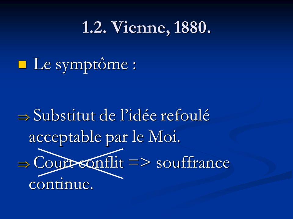1.2. Vienne, 1880. Le symptôme : Substitut de l'idée refoulé acceptable par le Moi.