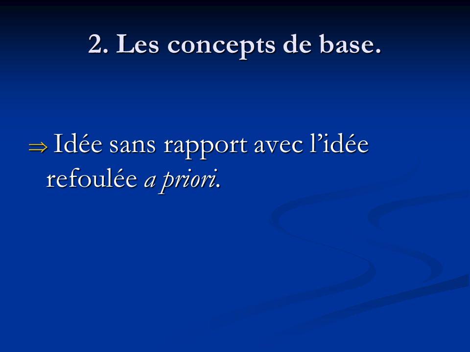 2. Les concepts de base. Idée sans rapport avec l'idée refoulée a priori.