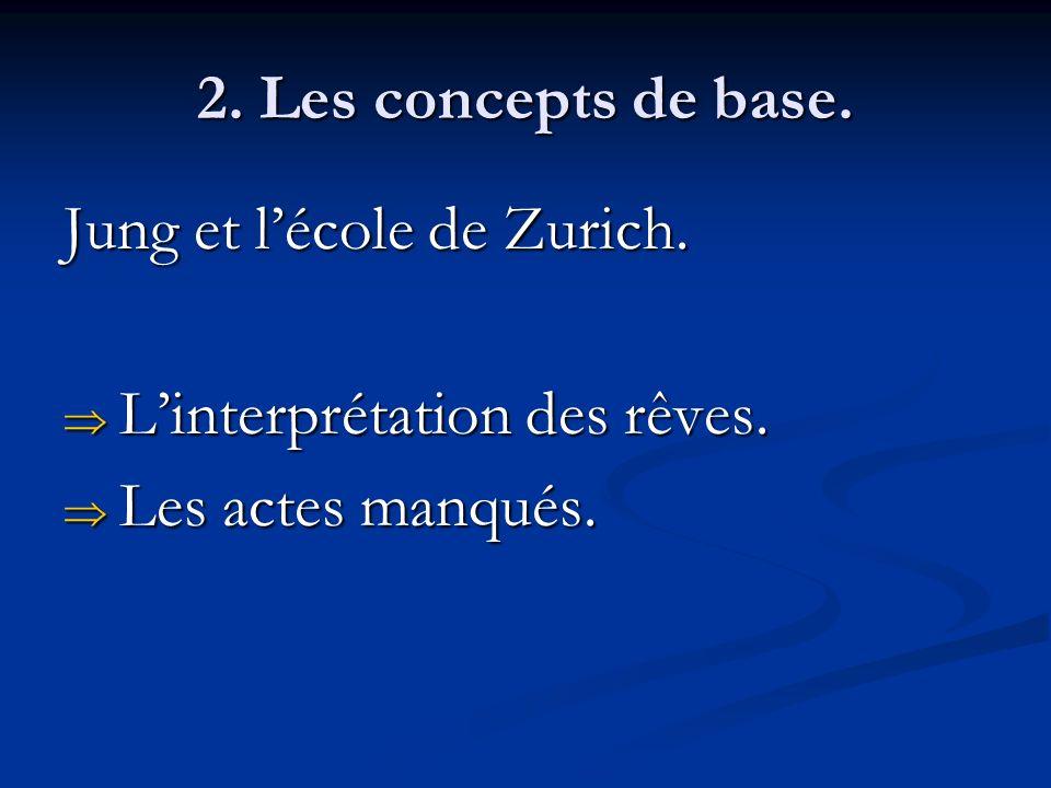 2. Les concepts de base. Jung et l'école de Zurich. L'interprétation des rêves. Les actes manqués.