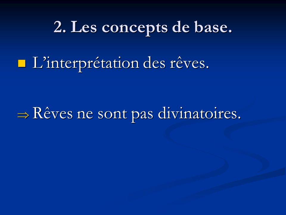 2. Les concepts de base. L'interprétation des rêves. Rêves ne sont pas divinatoires.