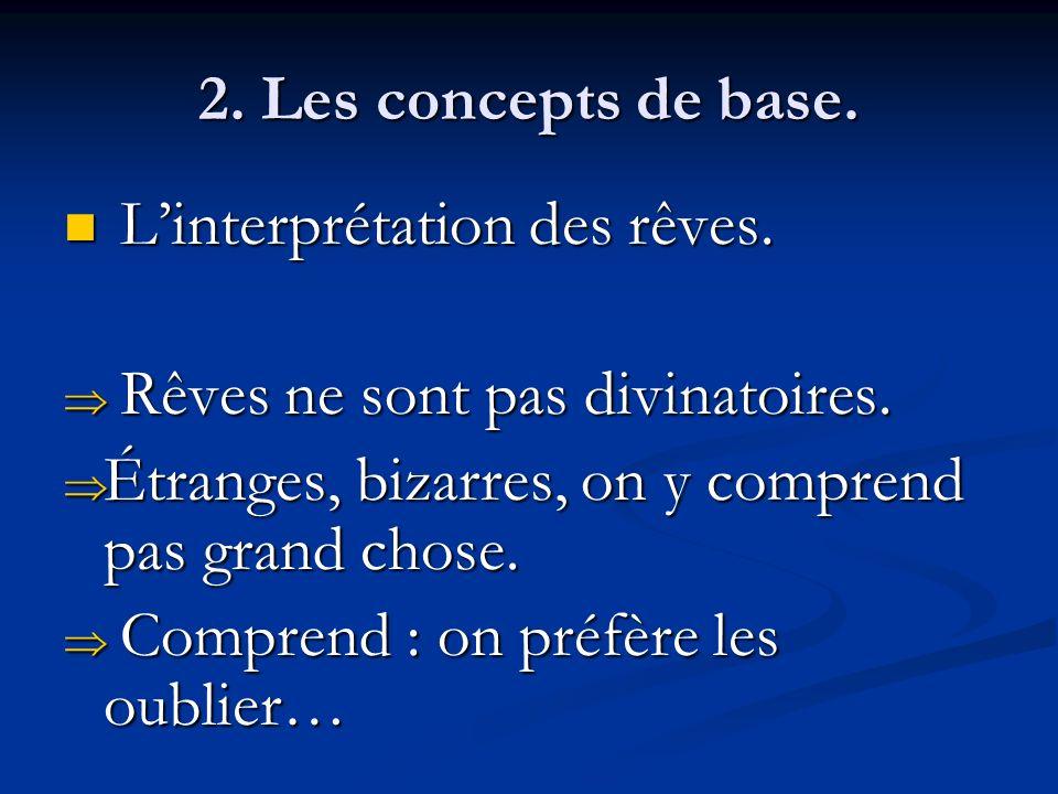 2. Les concepts de base. L'interprétation des rêves. Rêves ne sont pas divinatoires. Étranges, bizarres, on y comprend pas grand chose.