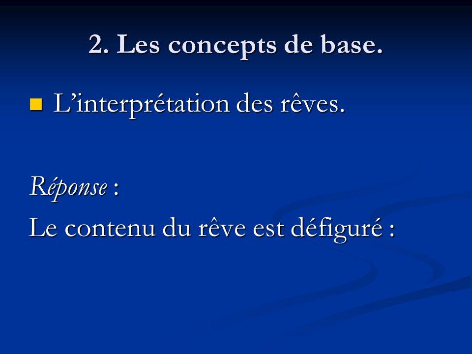 2. Les concepts de base. L'interprétation des rêves. Réponse : Le contenu du rêve est défiguré :