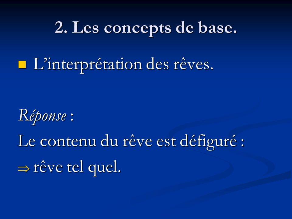 2. Les concepts de base. L'interprétation des rêves.