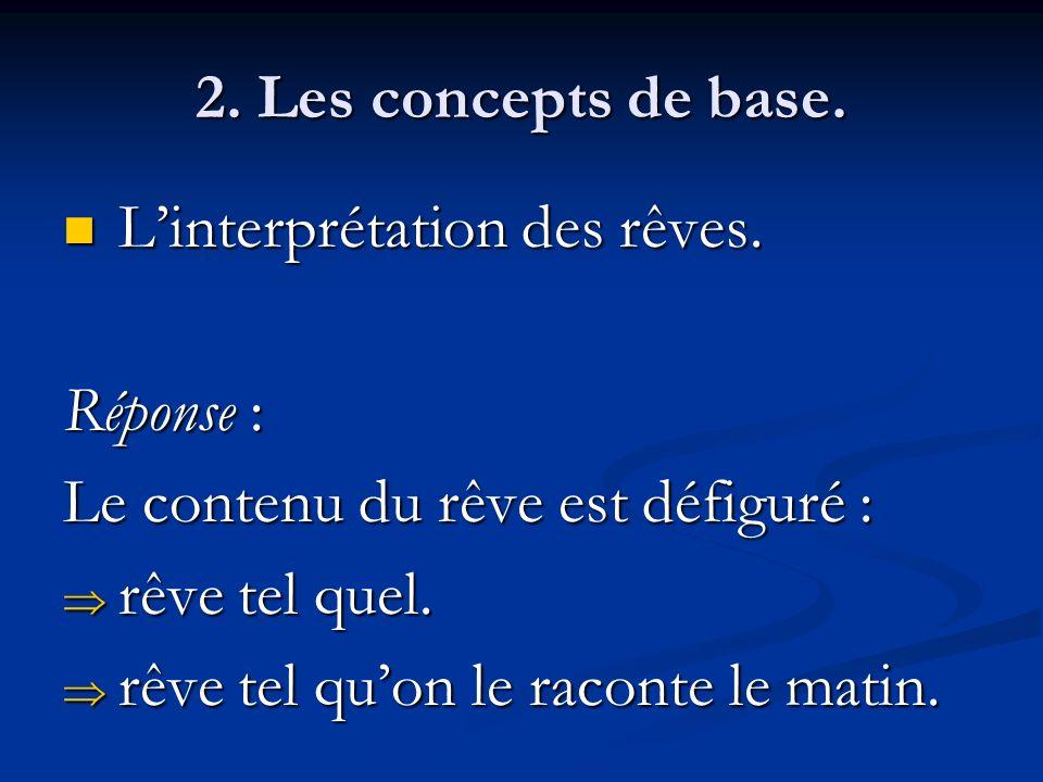 2. Les concepts de base. L'interprétation des rêves. Réponse : Le contenu du rêve est défiguré : rêve tel quel.
