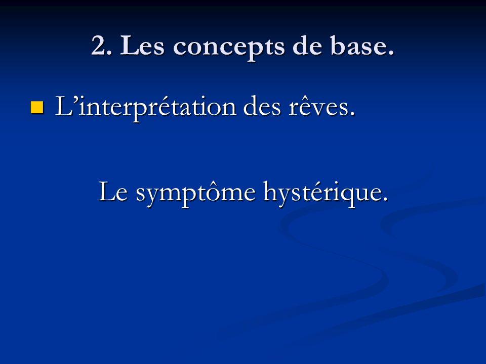 Le symptôme hystérique.
