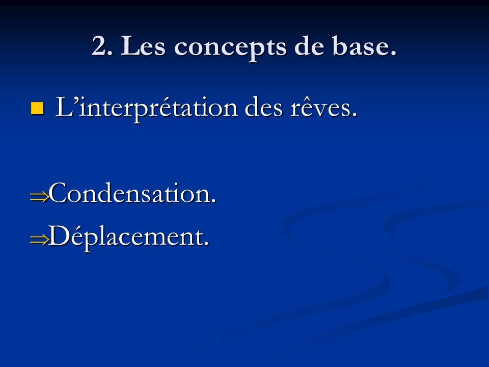 2. Les concepts de base. L'interprétation des rêves. Condensation. Déplacement.
