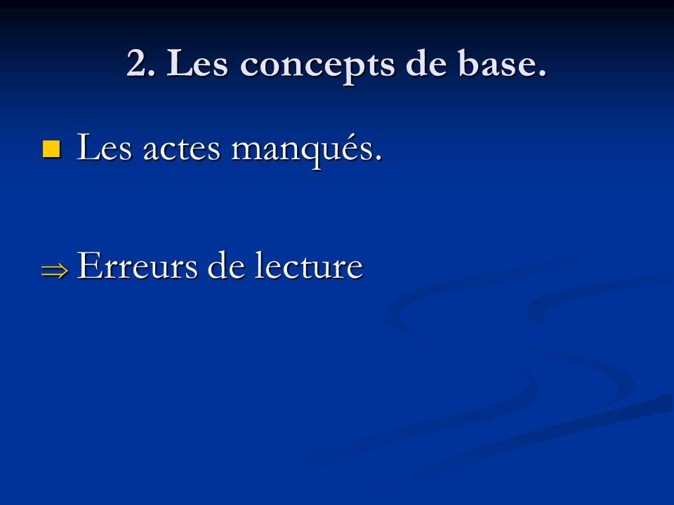 2. Les concepts de base. Les actes manqués. Erreurs de lecture