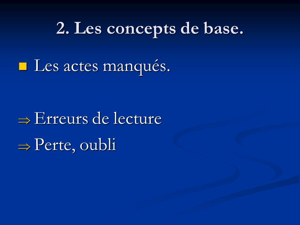2. Les concepts de base. Les actes manqués. Erreurs de lecture Perte, oubli