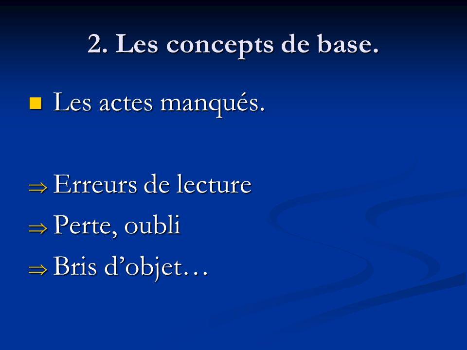 2. Les concepts de base. Les actes manqués. Erreurs de lecture Perte, oubli Bris d'objet…