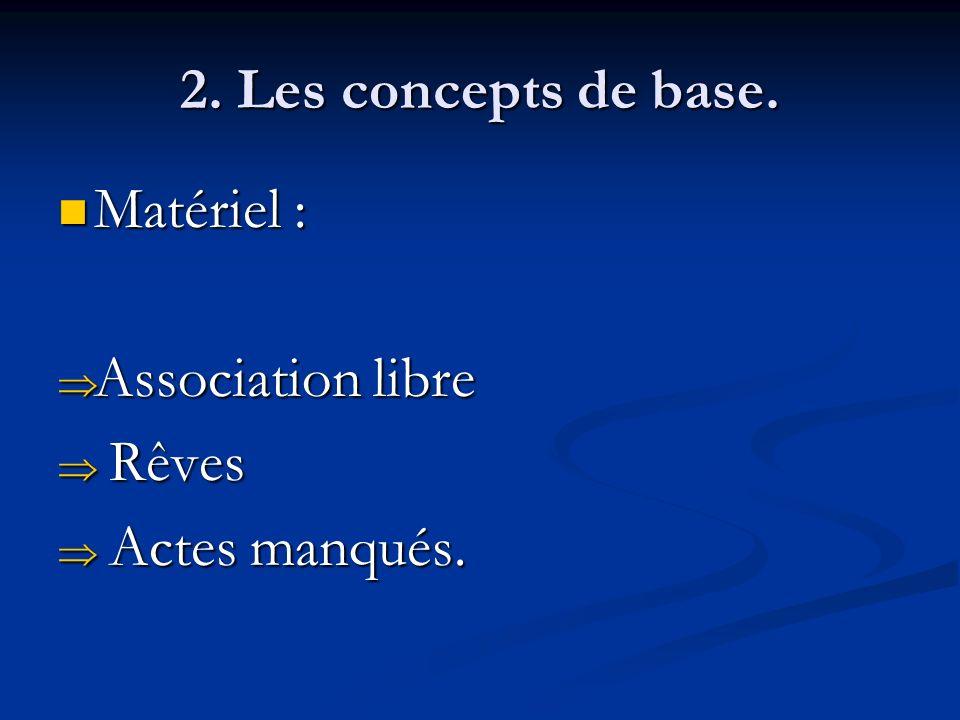 2. Les concepts de base. Matériel : Association libre Rêves Actes manqués.