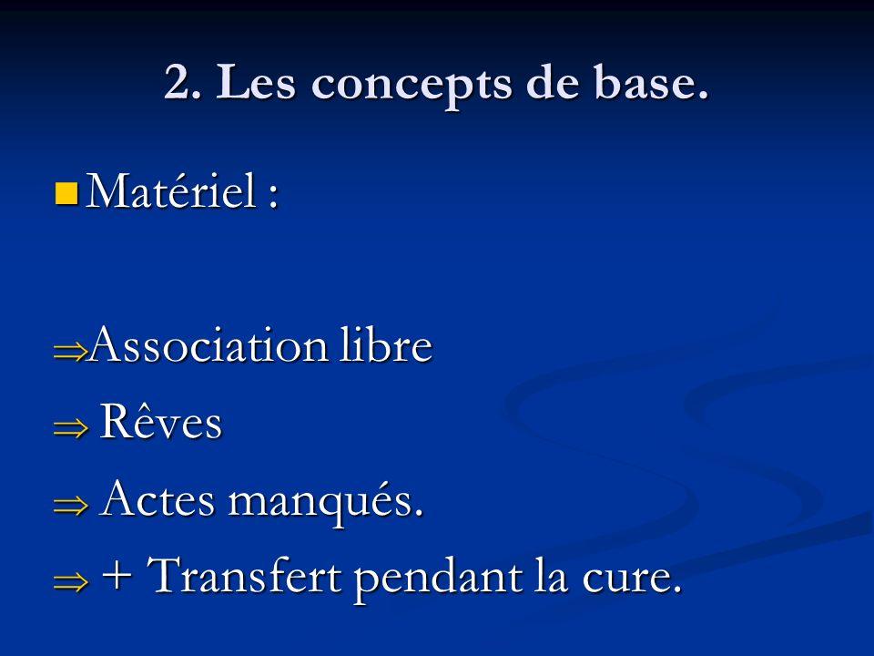 2. Les concepts de base. Matériel : Association libre.