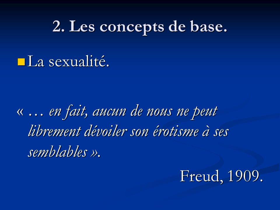 2. Les concepts de base. La sexualité. « … en fait, aucun de nous ne peut librement dévoiler son érotisme à ses semblables ».