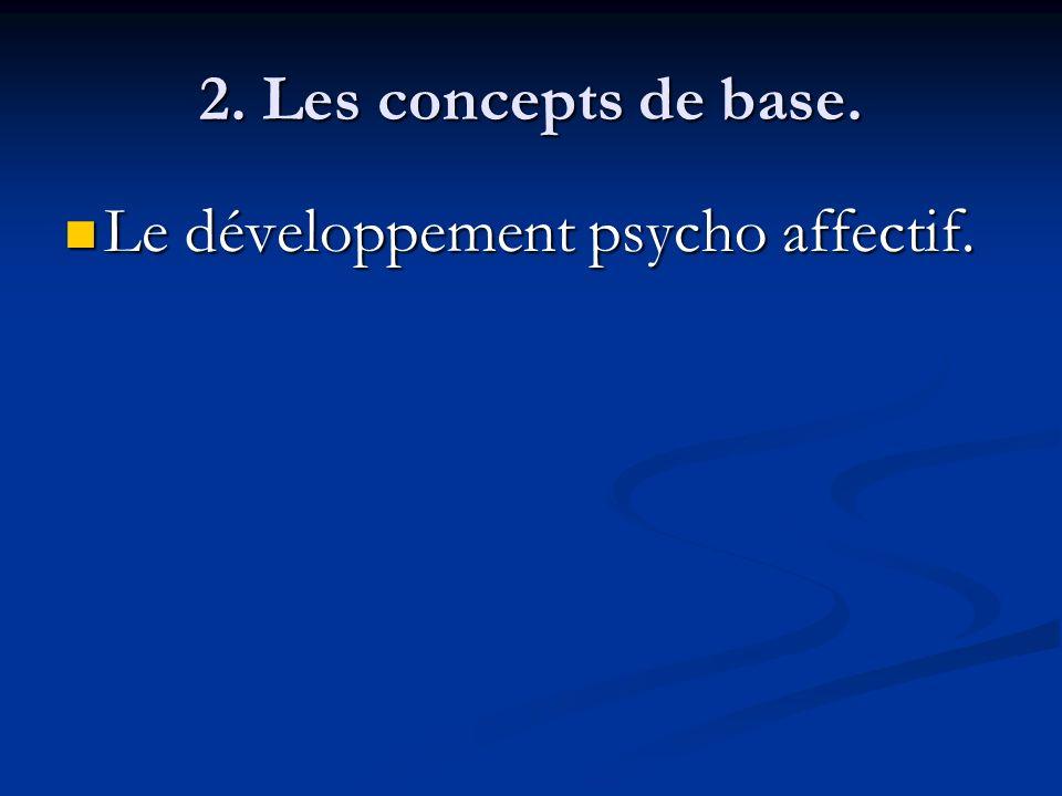 2. Les concepts de base. Le développement psycho affectif.