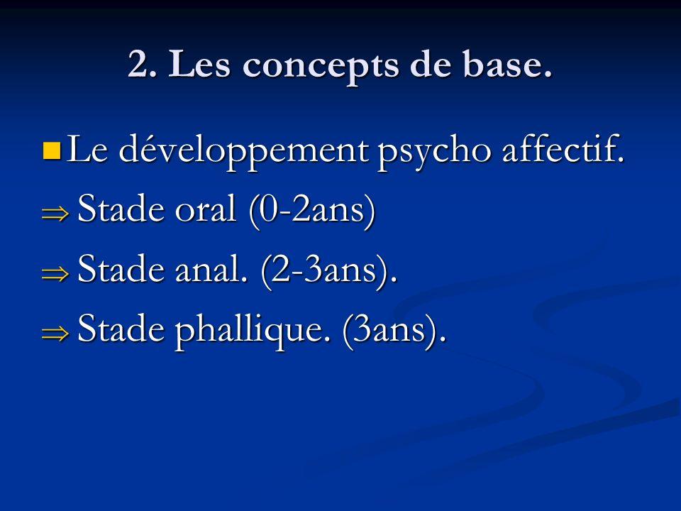 2. Les concepts de base. Le développement psycho affectif. Stade oral (0-2ans) Stade anal. (2-3ans).