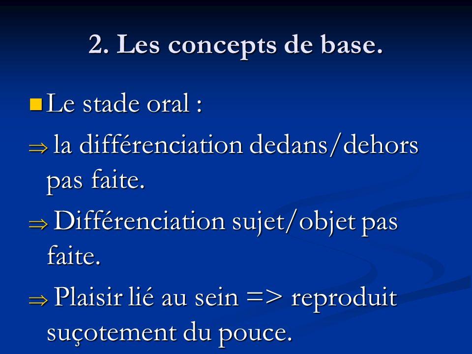 2. Les concepts de base. Le stade oral : la différenciation dedans/dehors pas faite. Différenciation sujet/objet pas faite.